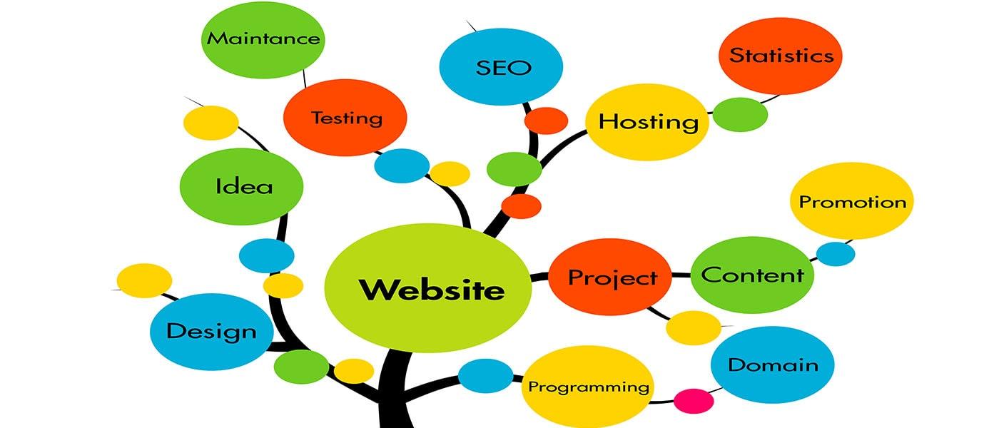 Web Design And Web Development Company In Aurangbaad